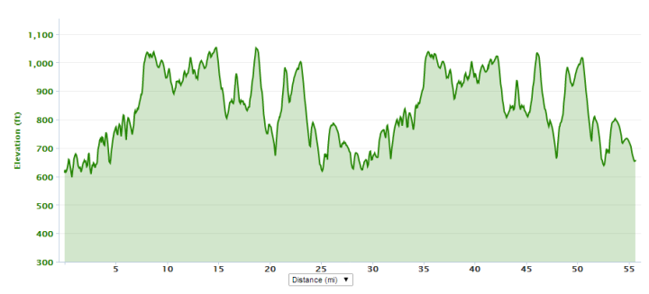 Black Bear Half Iron Bike Course Elevation Profile