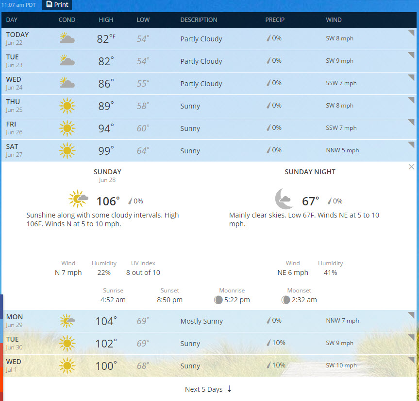 CdA 10-day Weather Channel Forecast